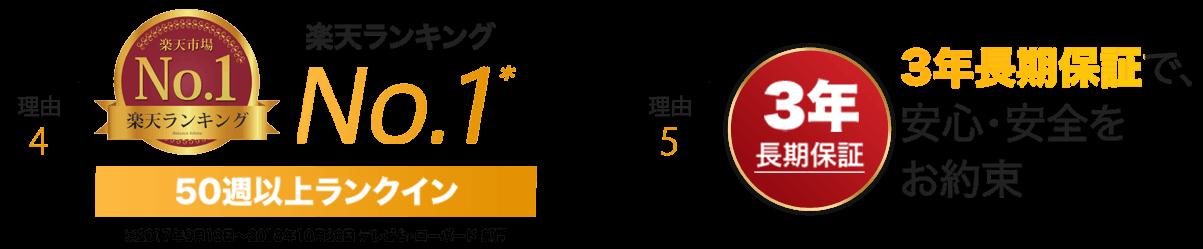 【理由4.5】楽天ランキングNo.1* 50週以上ランクイン ※2017年9月19日~2018年10月26日 テレビ台・ローボード 部門 3年長期保証で、安心・安全を お約束