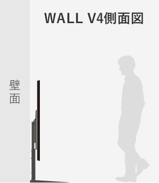 WALL V4側面図